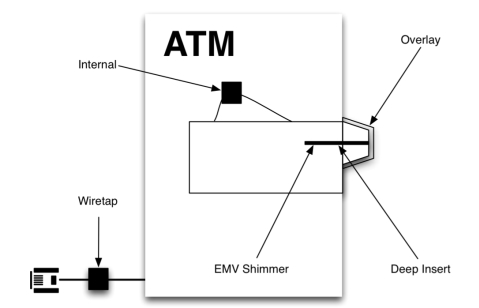 atm_cross_section